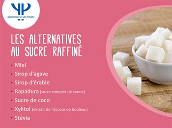 Alternatives au sucre